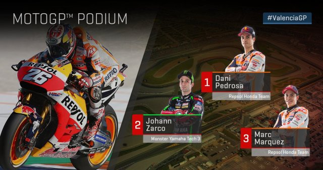 Podium GP valencia 2017